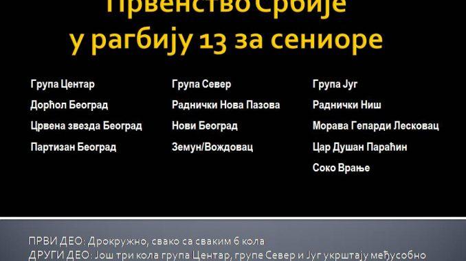 Рагби 13 Првенство Србије